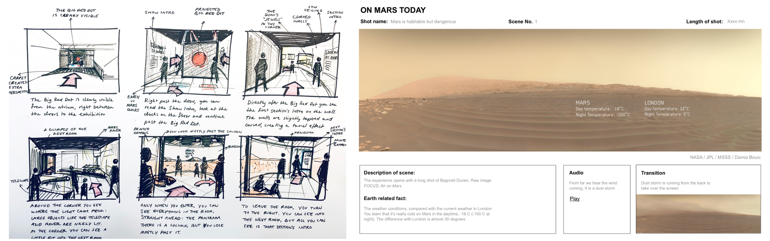 Storyboards Mars expedition